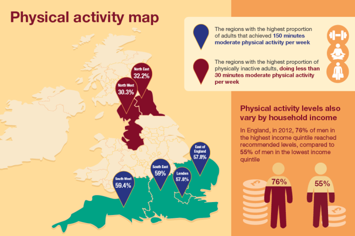 6.2368_PHE_CP_Health_Matters_-_physical_activity_in_adults_online_960x640__4